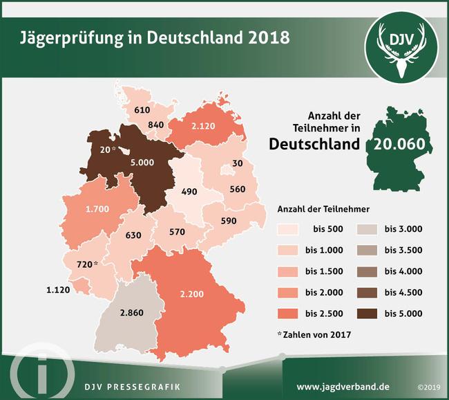 Jägerprüfung in Deutschland 2018