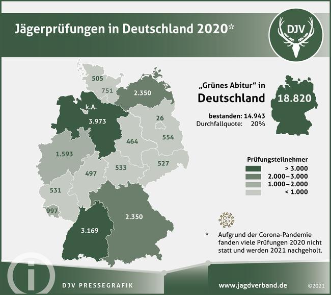 Jägerprüfungen in Deutschland 2020