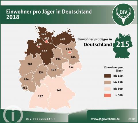 Einwohner pro Jäger in Deutschland 2018 (Quelle: DJV)
