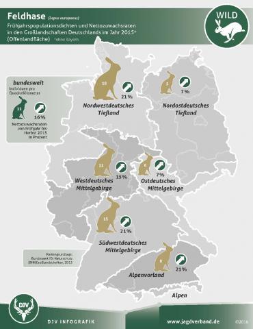 Deutschlandkarte mit Verbreitung des Feldhasen