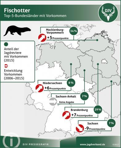 Fischotter: Verbreitung 2006-2015